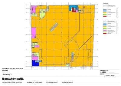 NEN 2580 oppervlakte gebouwen 03 winkel NEN 2580 meting VVO BouwAdviesNL