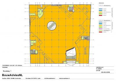 NEN 2580 oppervlakte gebouwen 06 winkels inmeten NEN 2580 vloeroppervlak BouwAdviesNL