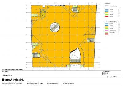 NEN 2580 oppervlakte gebouwen 07 winkels inmeten NEN 2580 vloeroppervlak BouwAdviesNL