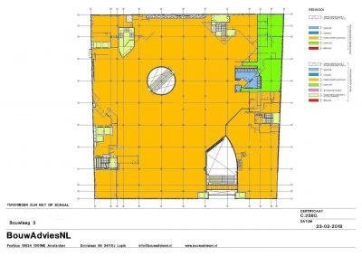 NEN 2580 oppervlakte gebouwen 08 winkels inmeten NEN 2580 vloeroppervlak BouwAdviesNL