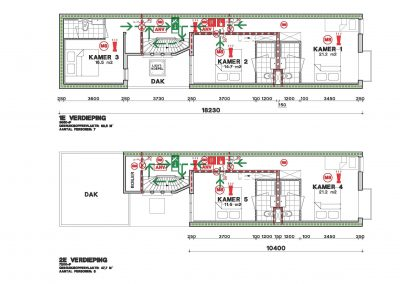 Brandveiliggebruik aanvraag vergunning melding brandveiligheid hotel 01 BouwAdviesNL