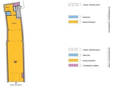 NEN 2580 oppervlak winkel 002 BouwAdviesNL